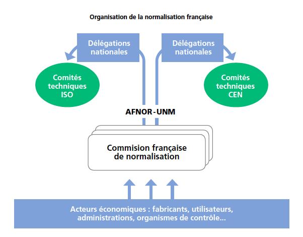 fabrication additive normalisation france-a3dm-magazine
