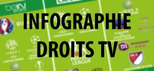 ( Info Média Sport ) RMC Sport : Comment verra-t-on les Coupes d'Europe à la rentrée ?