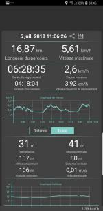 Screenshot_20180709-084608_Geo Tracker