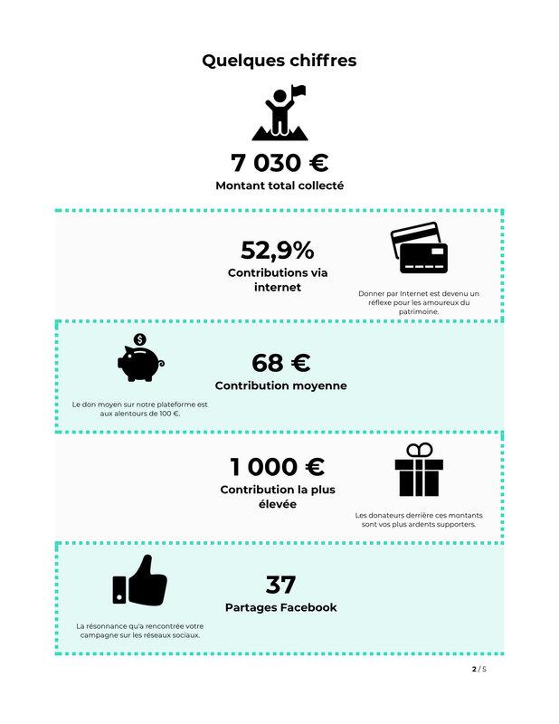 statistiques_de_votre_campagne-2
