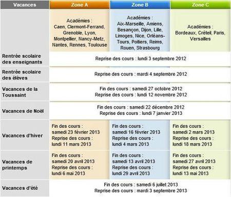 العطل المدرسية بالتعليم في فرنسا