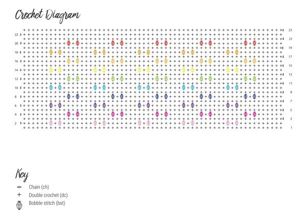 Week 12 - Crochet Diagram UK
