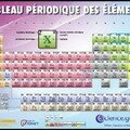 Chimie...