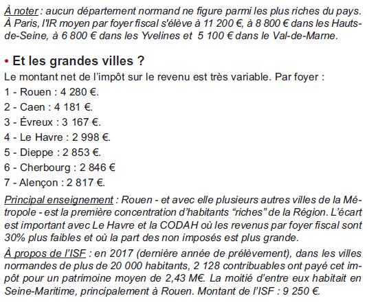 Ch de Ndie 070119 impôt des Normands 2