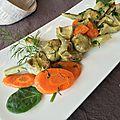 Salade tiède d'artichauts violets de provence à la coriandre