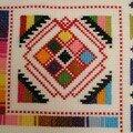 abcd aztèque, détail