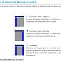 Comment changer le nombre de colonnes dans un modèle ?
