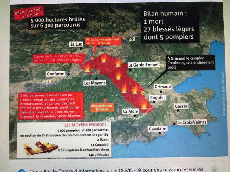 SITUATION INCENDIE