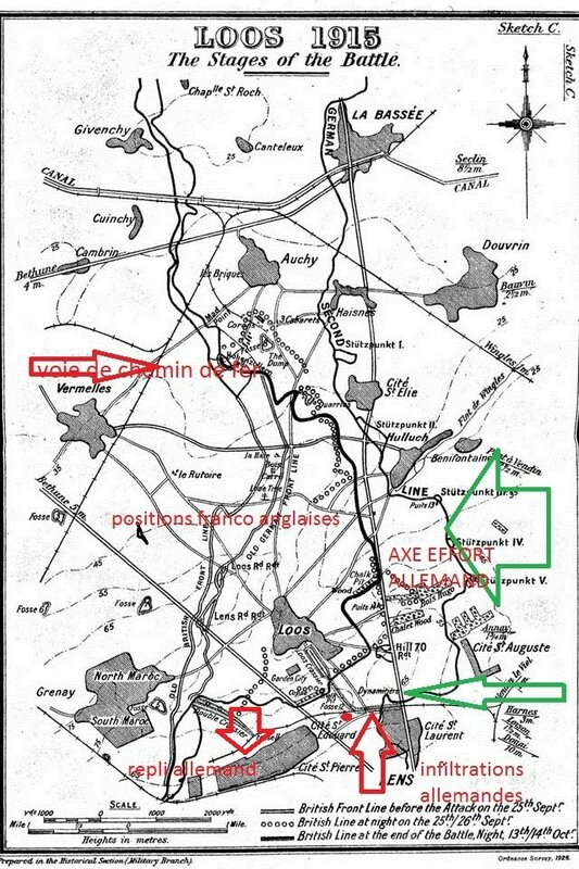 g02_2_1_1915_battle_of_loos_