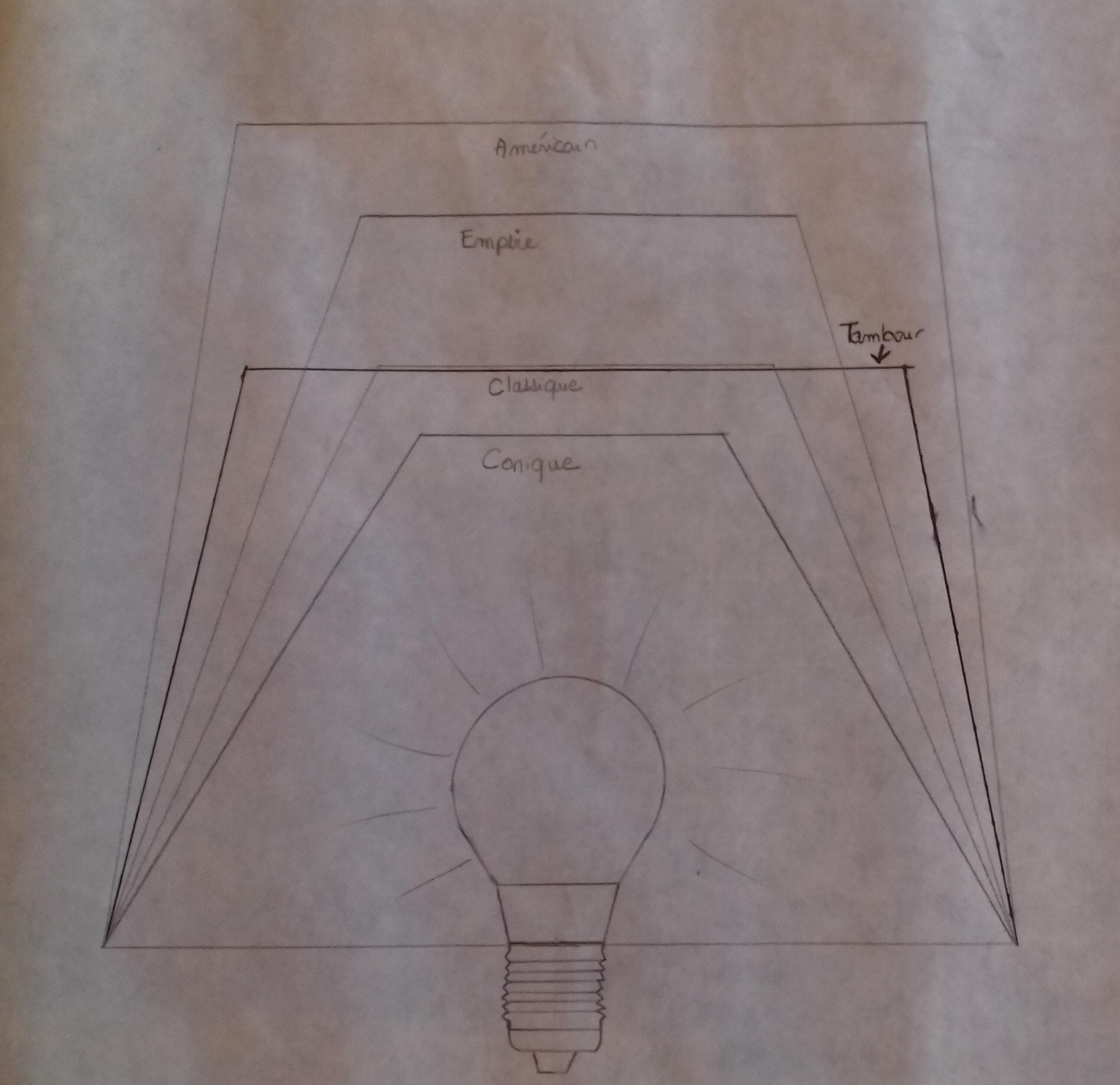 Fabriquer Carcasse Abat Jour différentes formes d'abat-jour (1) - l'atelier 2 nanou