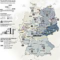 Allemagne : l'extrême droite tue