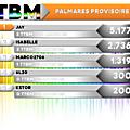 La première fois que zolimari joue le #ttbm