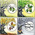 Tables des saisons